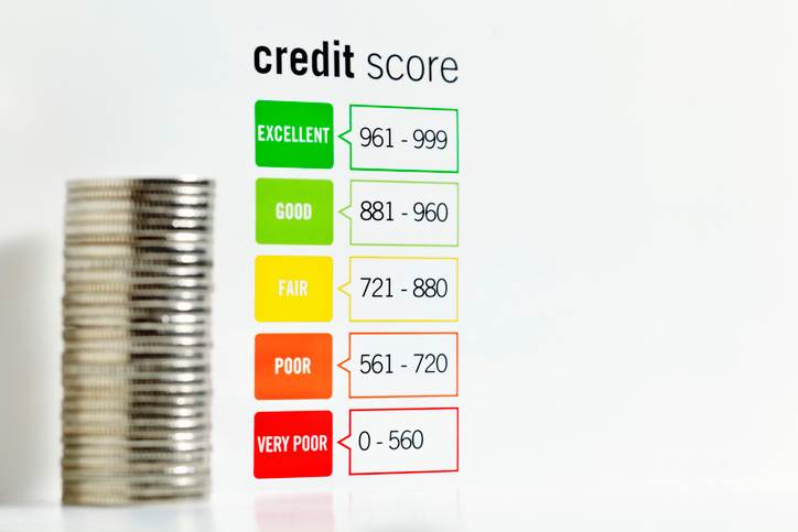 Credit score categories listed